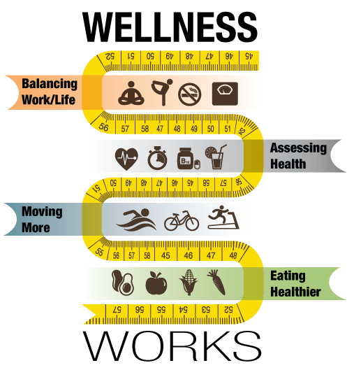 wellness_frontpage
