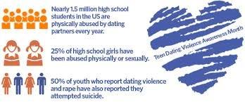 Teen Dating Violence Awareness