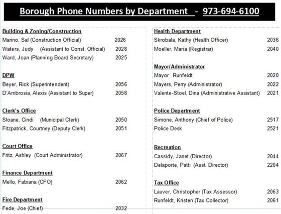 Phone Numbers by Department